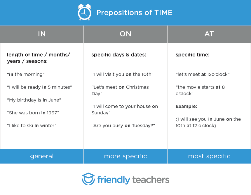 prepositions-of-time